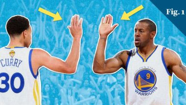 Do High Fives Help Sports Teams Win?