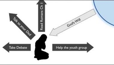 1.2 Deconversion: Prayer