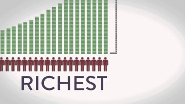 Global Wealth Inequality