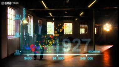 Hans Rosling: 200 Countries, 200 Years, 4 Minutes