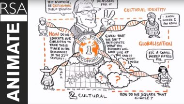 Sir Ken Robinson: Changing Education Paradigms