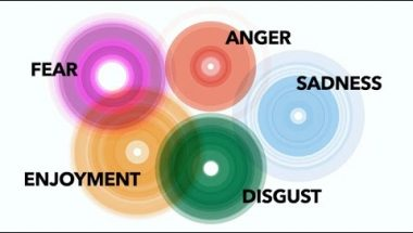 The Atlas of Emotions